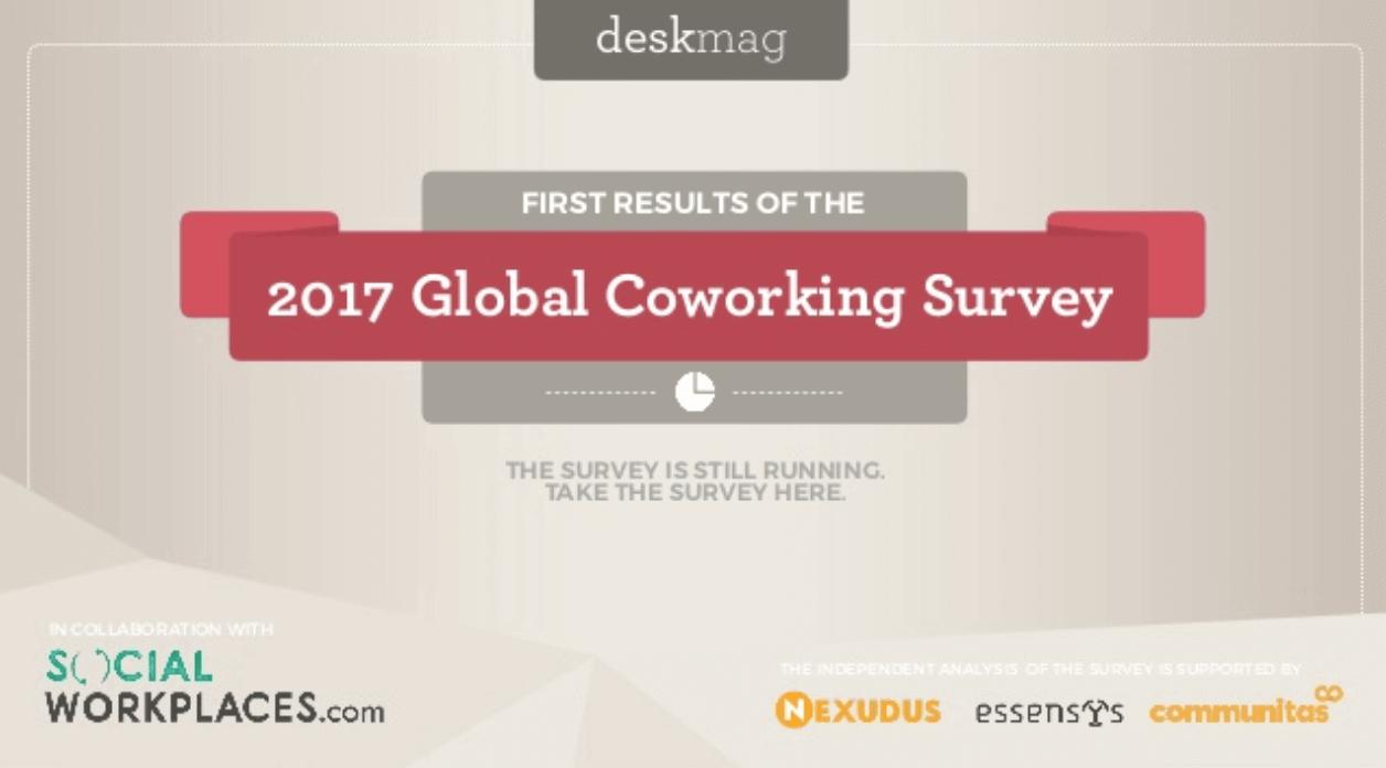 Deskmag publica los primeros resultados de la nueva encuesta global de Coworking para 2017